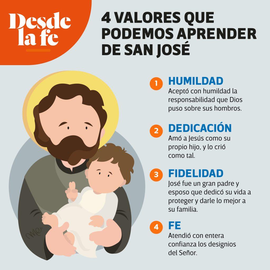 4 valores que podemos aprender de San José.