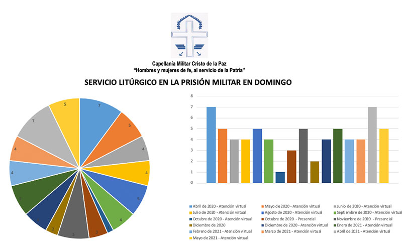 capellania-militar-servicios1